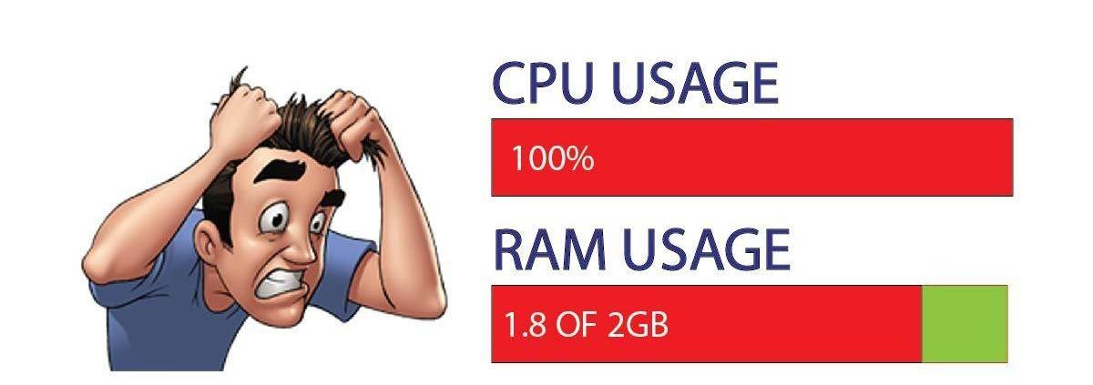 How to fix CPU problems in WordPress