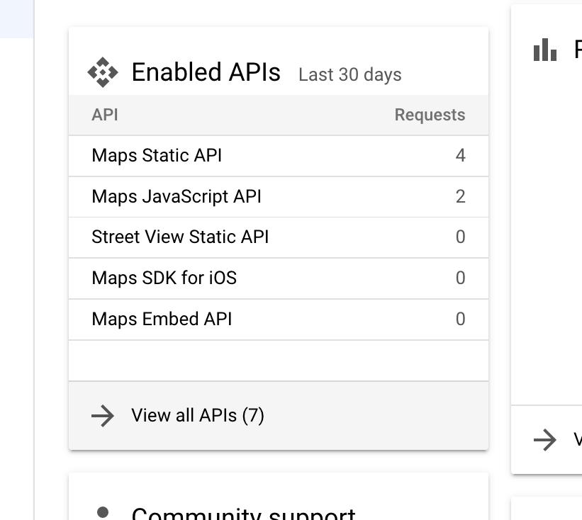 Google Maps Enabled APIs